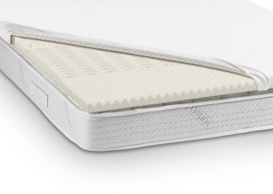 Dormeo All Seasons Zoned Mattress Topper, Super King