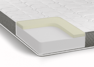 Dormeo Revitalise Memory Foam Mattress