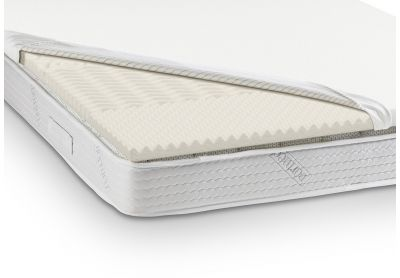 Dormeo All Seasons Zoned Mattress Topper