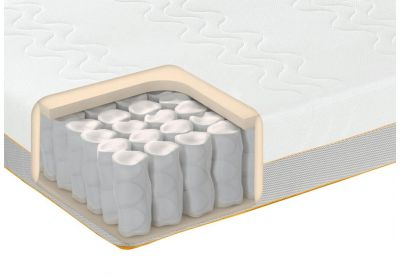 Dormeo Options Pocket Sprung Mattress, Single