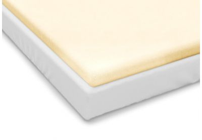 Dormeo Renew Mattress Topper, Single