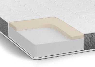Dormeo Indulgence Memory Foam Mattress