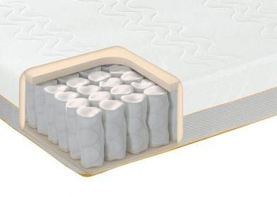 Dormeo Options Pocket Sprung Mattress, Double