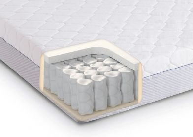Dormeo Wellsleep Hybrid Mattress, Single