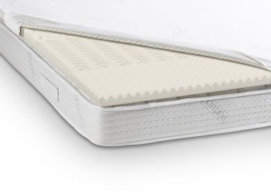 Dormeo Renew Zoned Mattress Topper, Double