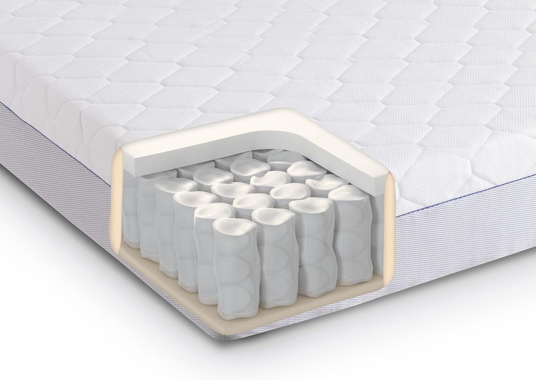 Dormeo Matras Review : Dormeo wellsleep hybrid mattress