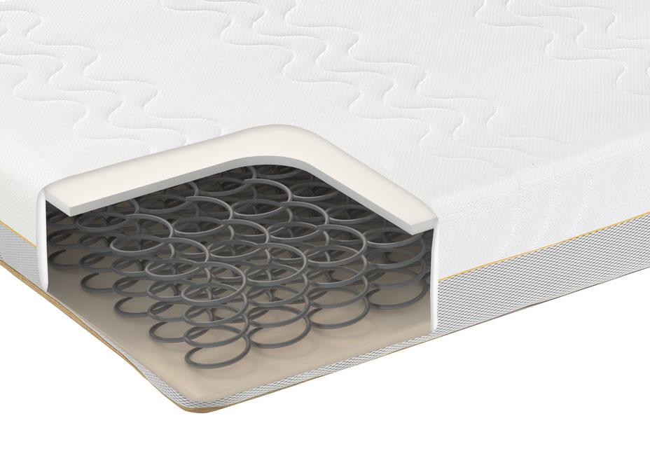 Dormeo Matras Review : Dormeo mattress prices canada beautiful best mattress reviews