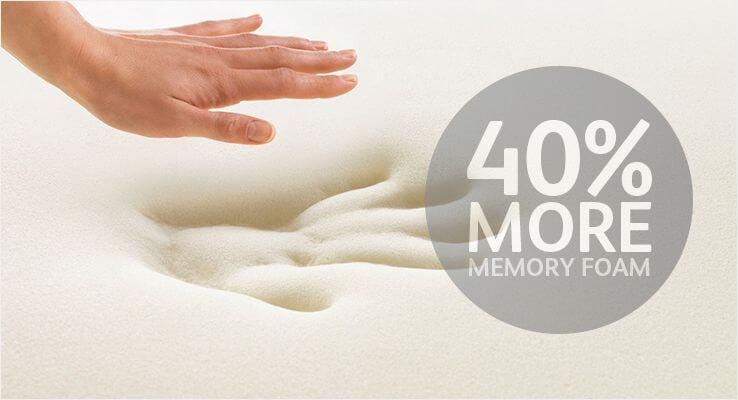 40% more Memory Foam