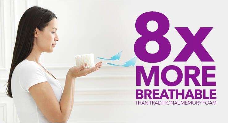 8x breathable