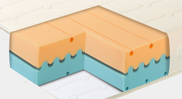 Dual Firmness Foam