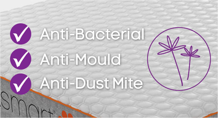 Anti-bacterial, mould & dustmite