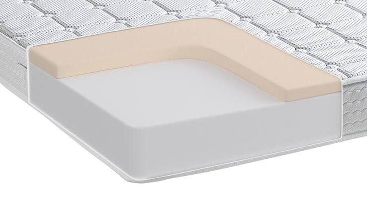 Memory Foam Ecocell Foam Layers