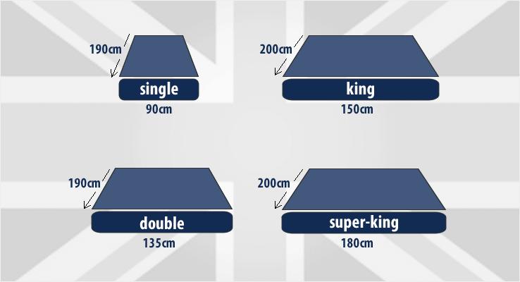 Standard UK Sizes