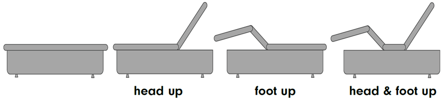 Adjustable Bed Positions