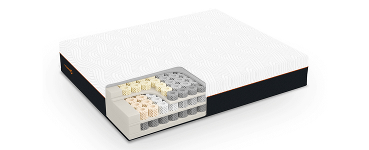 Octaspring 9500 Latex Memory Foam Mattress