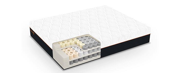 Octaspring 8500 Memory Foam Mattress