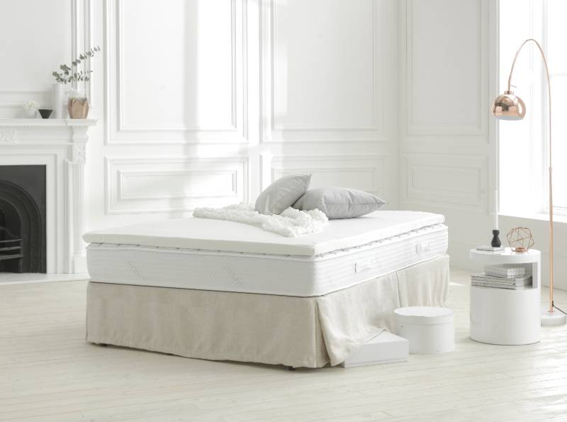 Mattress Toppers Explained