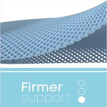 Firmer Support