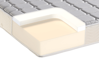 Matras Memory Foam : Memory foam mattress specialists dormeo uk