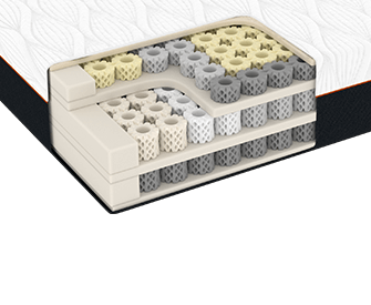 Dormeo Matras Review : Memory foam mattress specialists dormeo uk